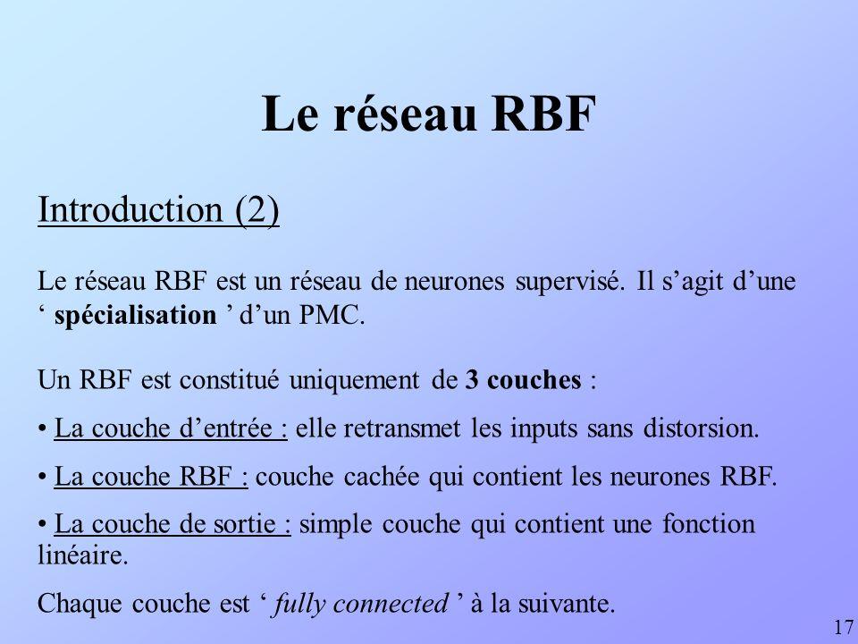 Le réseau RBF Introduction (2)