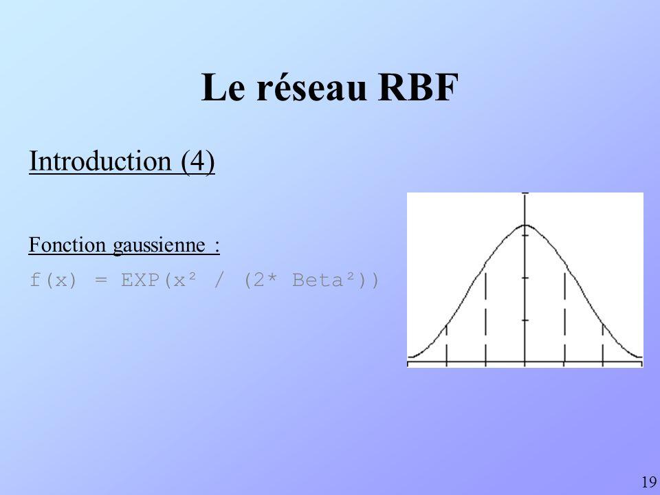 Le réseau RBF Introduction (4) Fonction gaussienne :