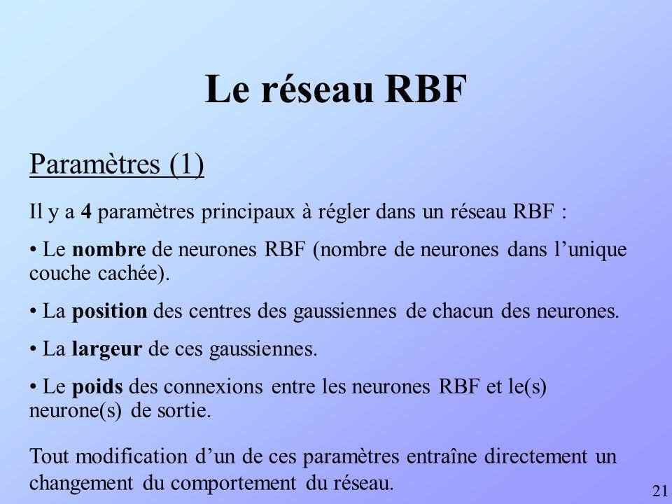 Le réseau RBF Paramètres (1)