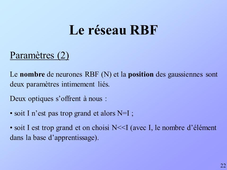 Le réseau RBF Paramètres (2)