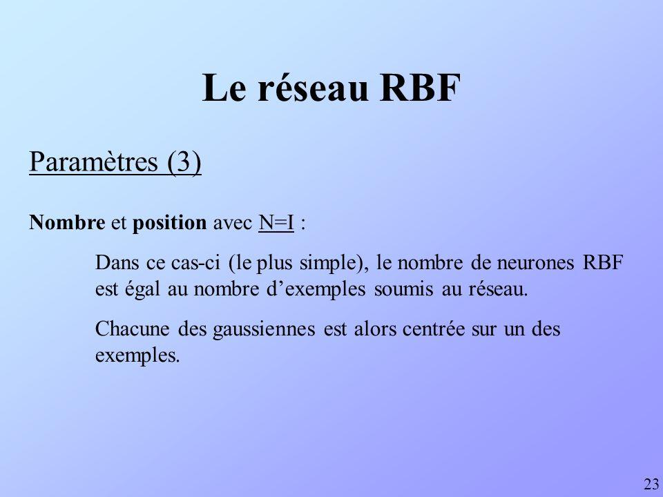 Le réseau RBF Paramètres (3) Nombre et position avec N=I :