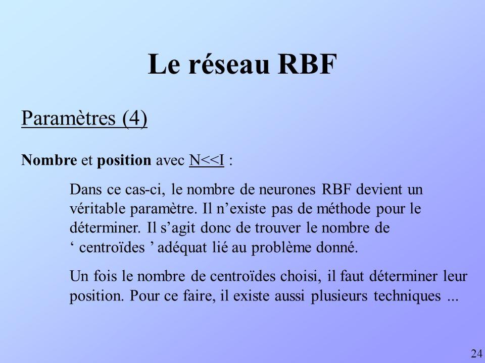 Le réseau RBF Paramètres (4) Nombre et position avec N<<I :