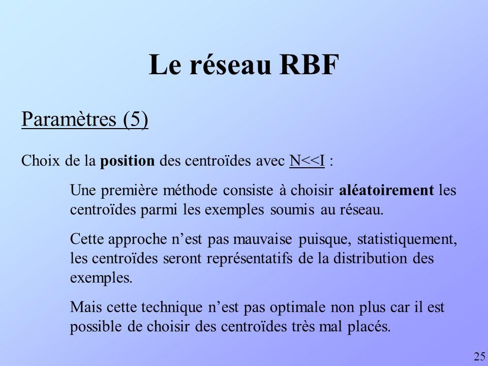 Le réseau RBF Paramètres (5)
