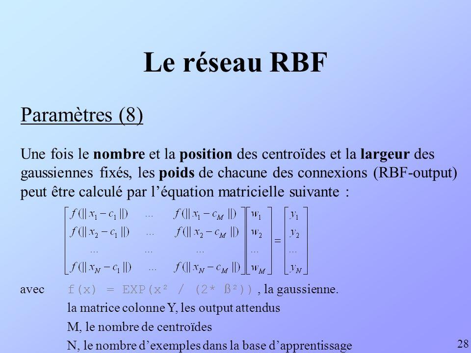 Le réseau RBF Paramètres (8)