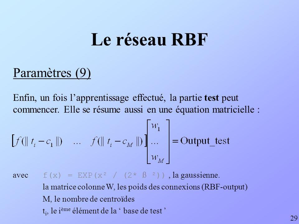 Le réseau RBF Paramètres (9)
