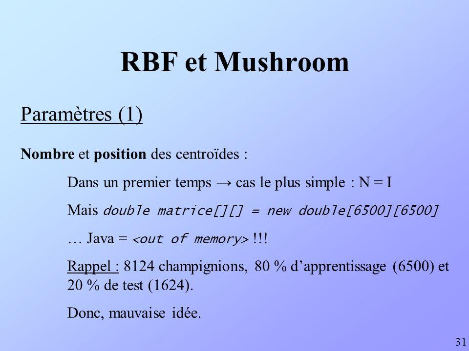 RBF et Mushroom Paramètres (1) Nombre et position des centroïdes :