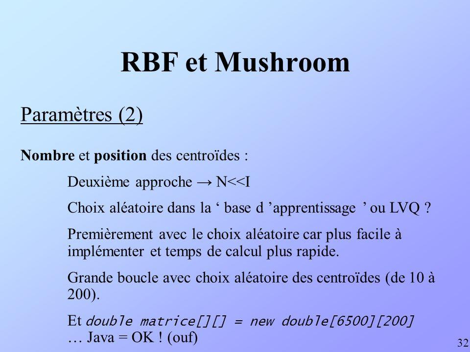 RBF et Mushroom Paramètres (2) Nombre et position des centroïdes :