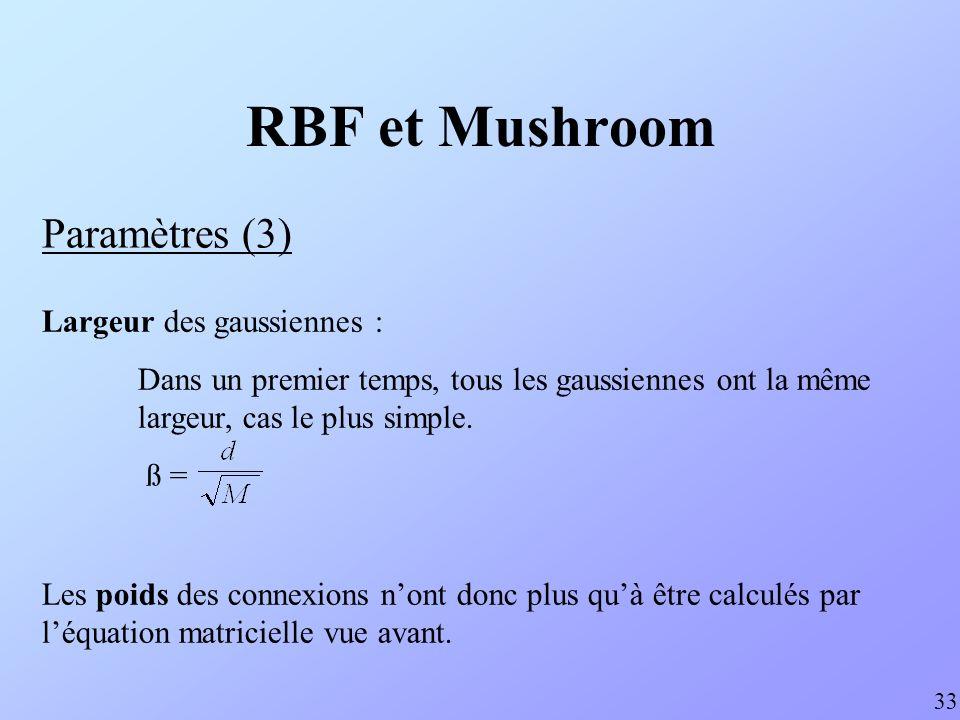 RBF et Mushroom Paramètres (3) Largeur des gaussiennes :