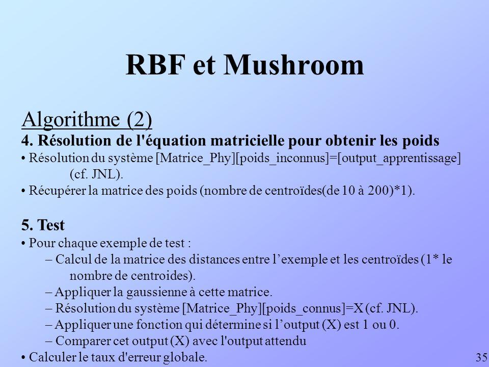 RBF et Mushroom Algorithme (2)