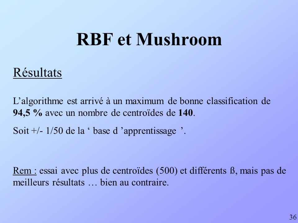 RBF et Mushroom Résultats