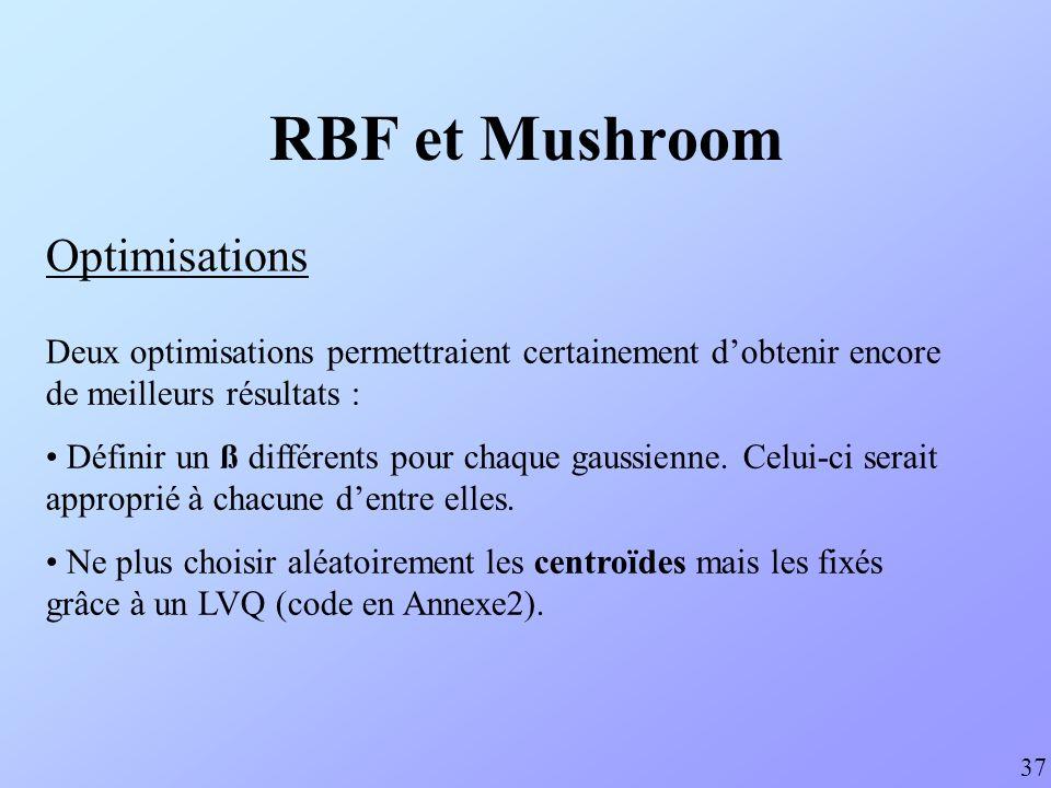 RBF et Mushroom Optimisations
