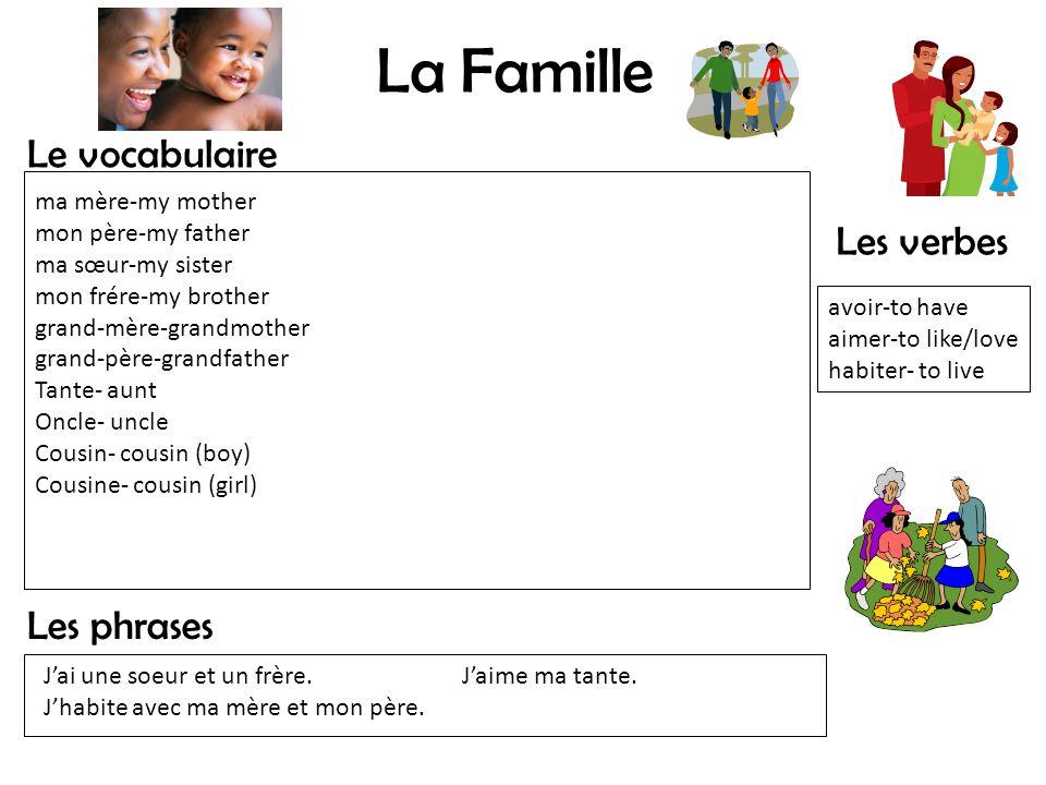 La Famille Le vocabulaire Les verbes Les phrases ma mère-my mother