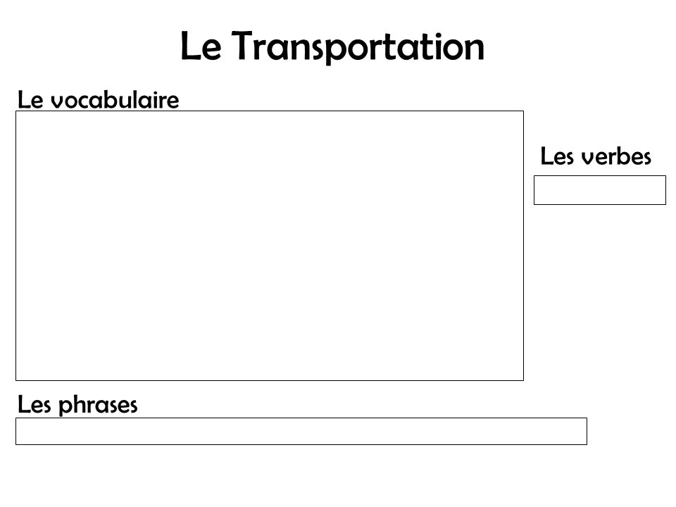 Le Transportation Le vocabulaire Les verbes Les phrases