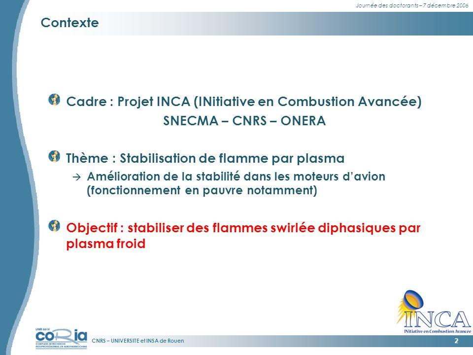 Cadre : Projet INCA (INitiative en Combustion Avancée)