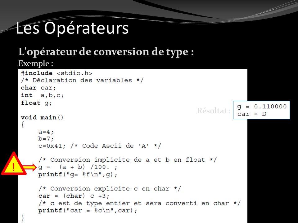 Les Opérateurs ! L opérateur de conversion de type : Exemple :