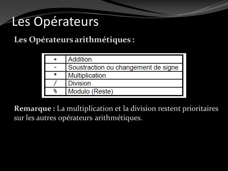Les Opérateurs
