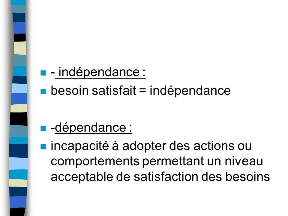 - indépendance : besoin satisfait = indépendance. -dépendance :