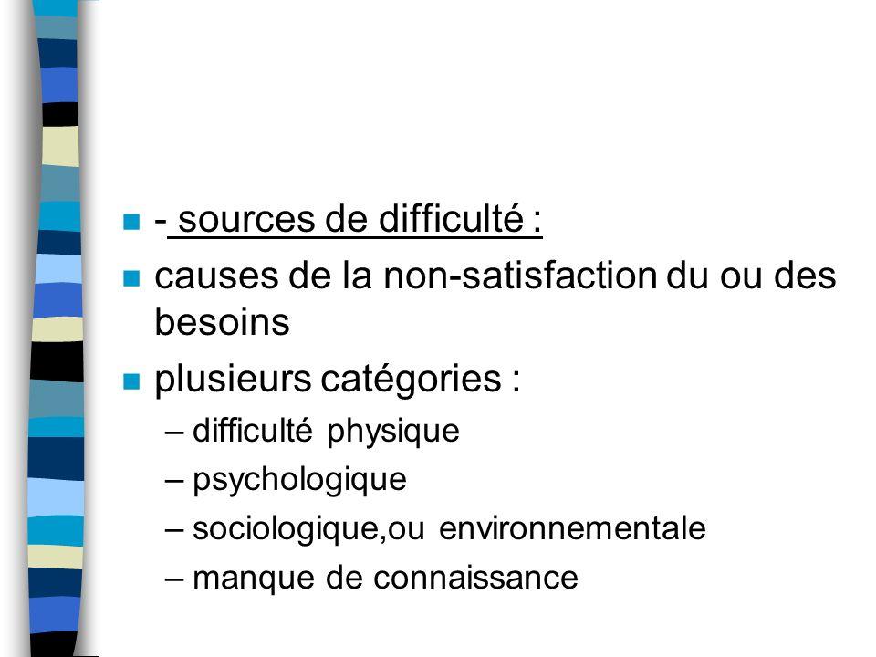 - sources de difficulté :