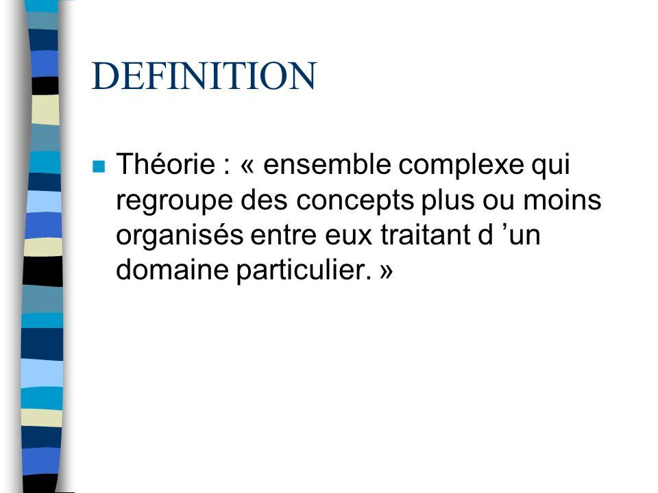 DEFINITION Théorie : « ensemble complexe qui regroupe des concepts plus ou moins organisés entre eux traitant d 'un domaine particulier. »
