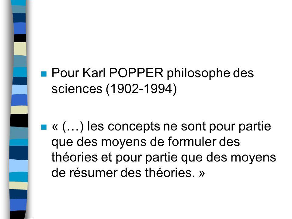 Pour Karl POPPER philosophe des sciences (1902-1994)