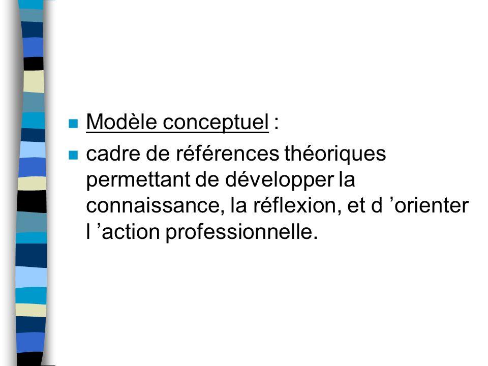 Modèle conceptuel : cadre de références théoriques permettant de développer la connaissance, la réflexion, et d 'orienter l 'action professionnelle.