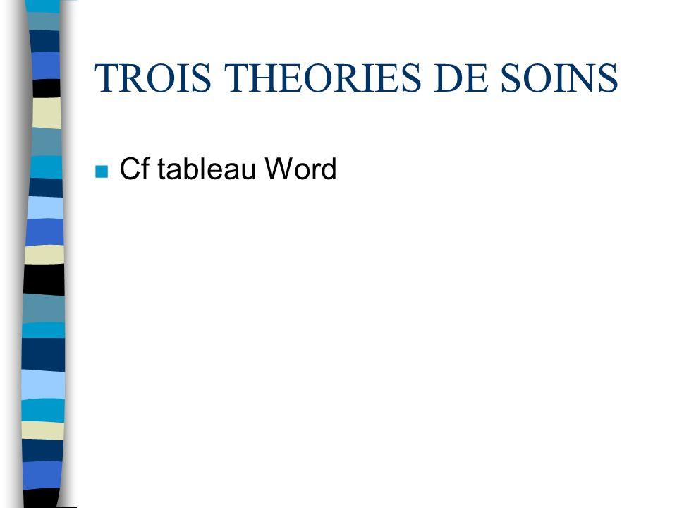 TROIS THEORIES DE SOINS