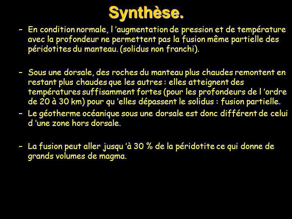 Synthèse.