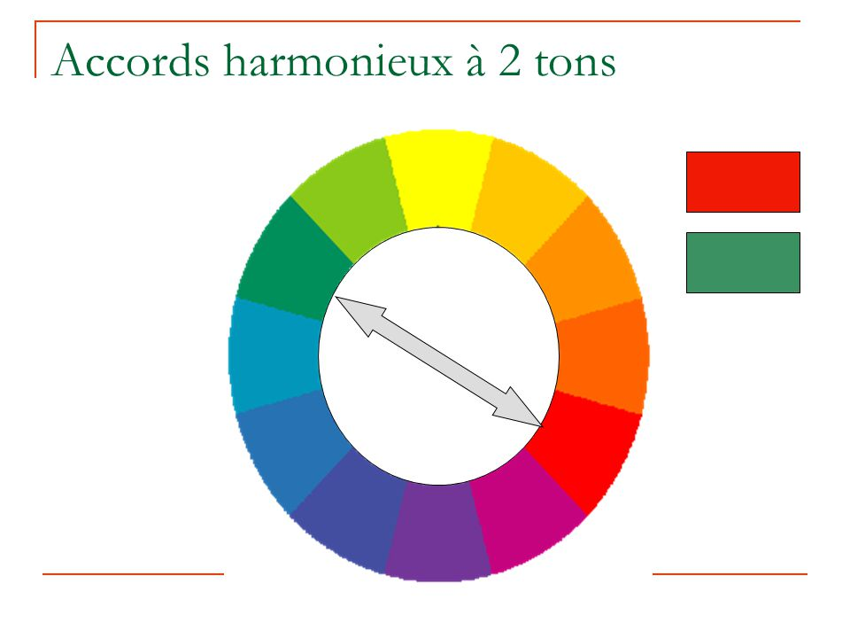 Accords harmonieux à 2 tons