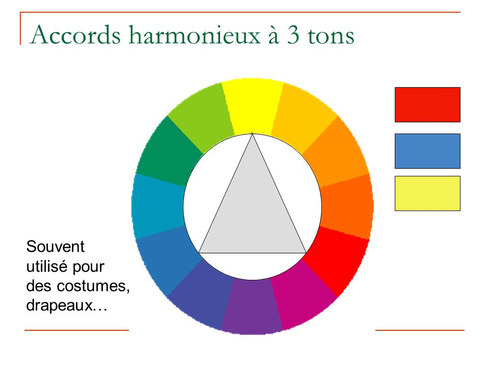 Accords harmonieux à 3 tons