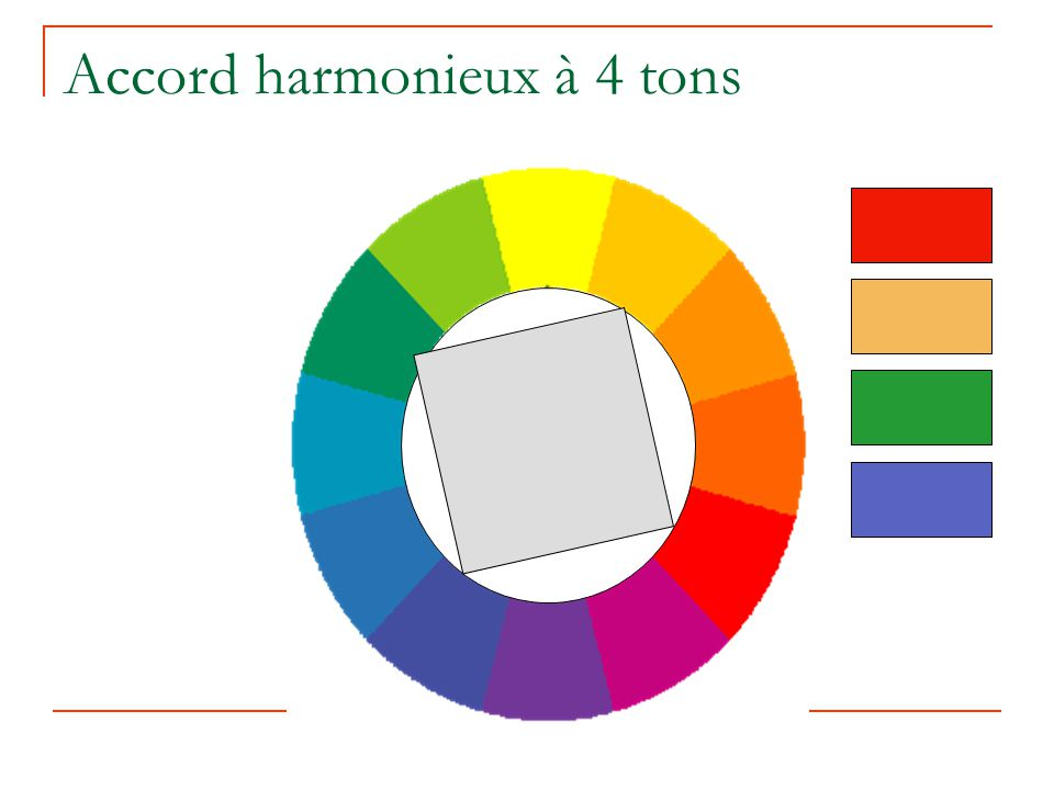 Accord harmonieux à 4 tons