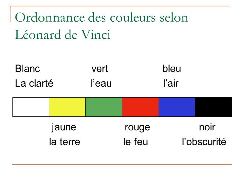 Ordonnance des couleurs selon Léonard de Vinci