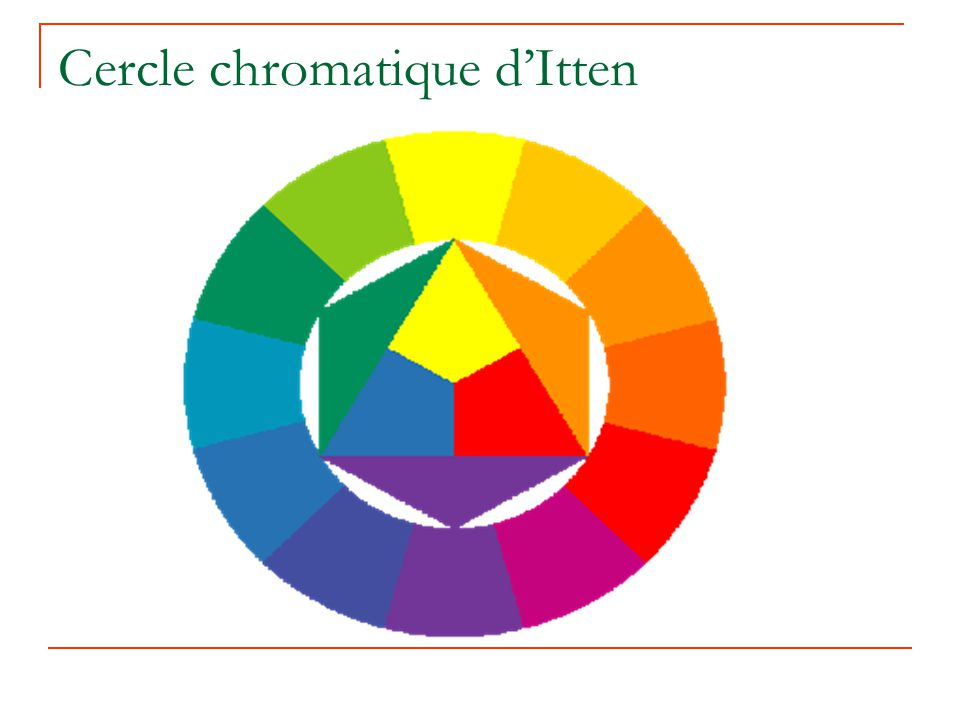 Cercle chromatique d'Itten