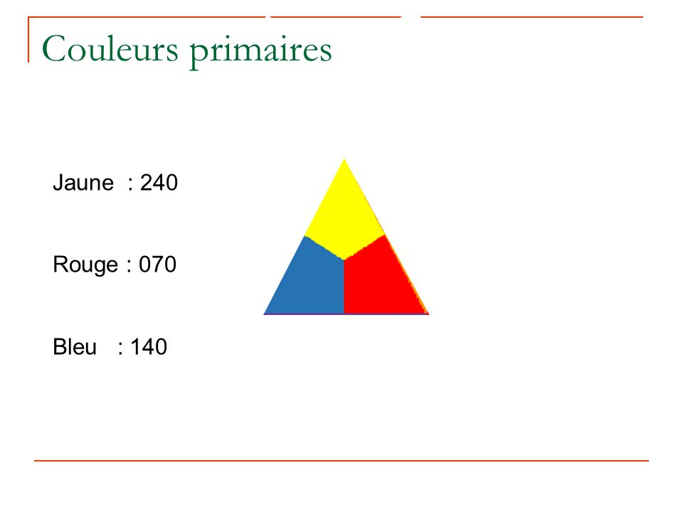 Couleurs primaires Jaune : 240 Rouge : 070 Bleu : 140