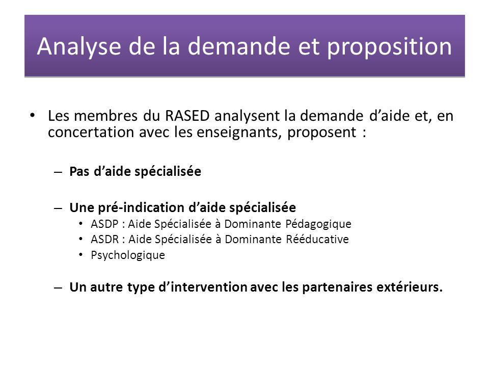 Analyse de la demande et proposition