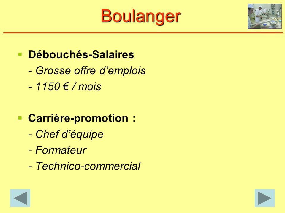 Boulanger Débouchés-Salaires - Grosse offre d'emplois - 1150 € / mois