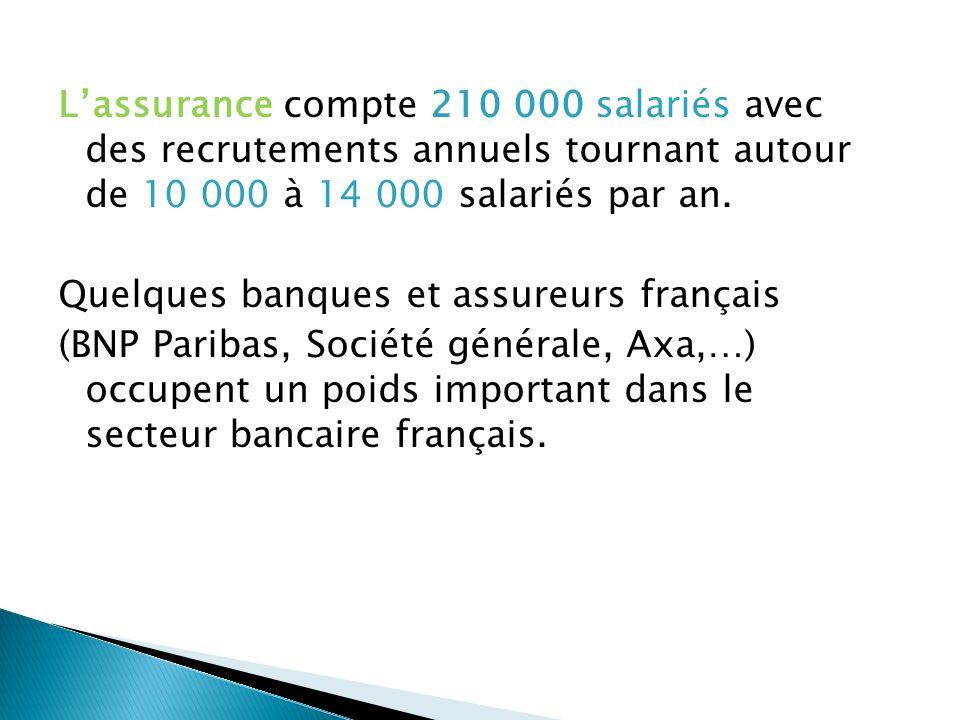 L'assurance compte 210 000 salariés avec des recrutements annuels tournant autour de 10 000 à 14 000 salariés par an.