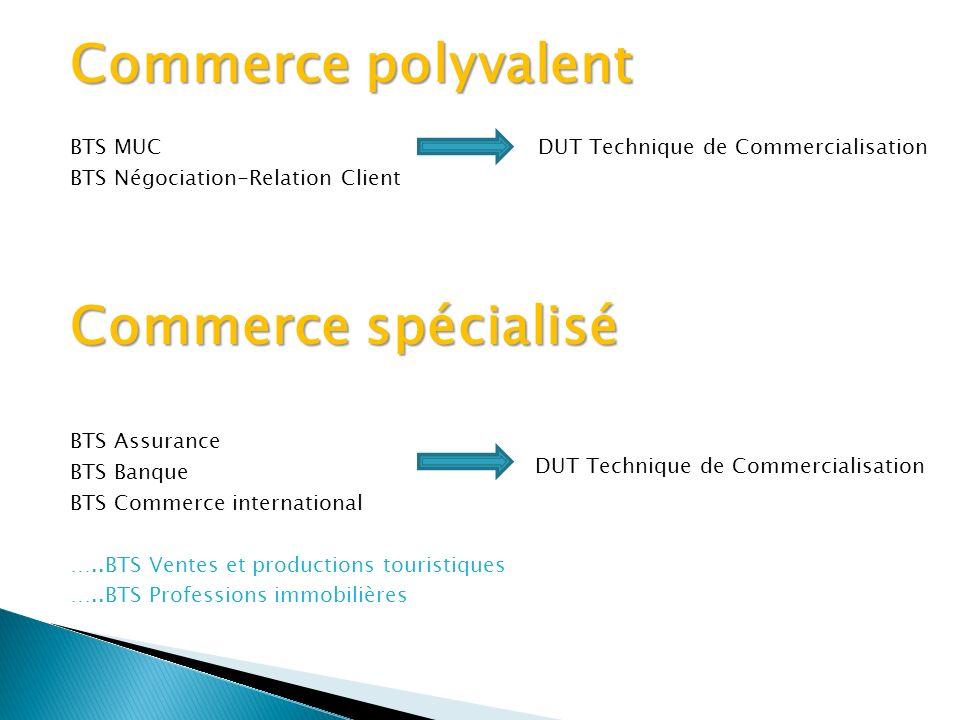 Commerce polyvalent Commerce spécialisé