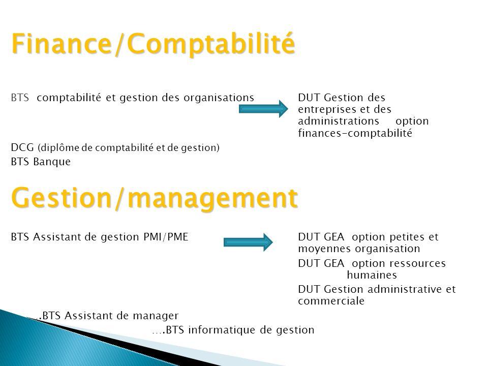 Finance/Comptabilité