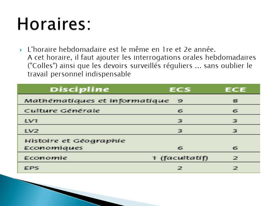 Horaires: