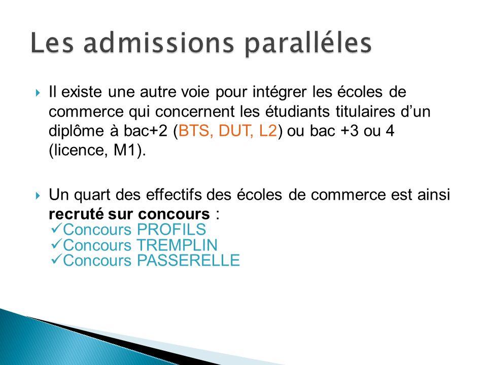 Les admissions paralléles