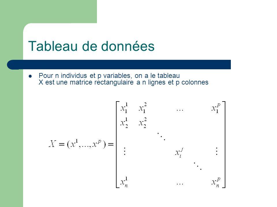 Tableau de donnéesPour n individus et p variables, on a le tableau X est une matrice rectangulaire a n lignes et p colonnes.