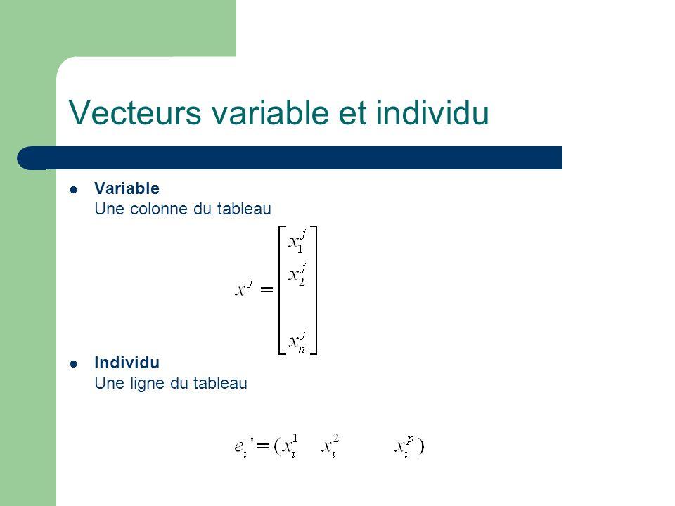 Vecteurs variable et individu