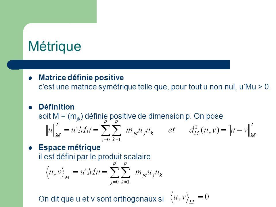 Métrique Matrice définie positive c est une matrice symétrique telle que, pour tout u non nul, u'Mu > 0.