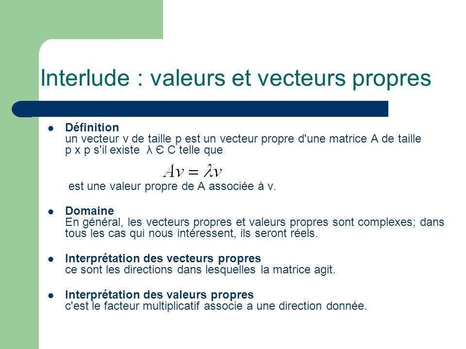 Interlude : valeurs et vecteurs propres