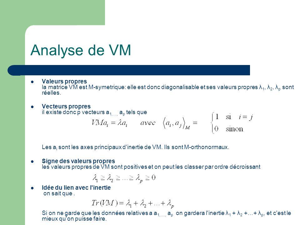 Analyse de VM Valeurs propres la matrice VM est M-symetrique: elle est donc diagonalisable et ses valeurs propres λ1, λ2, λp sont réelles.
