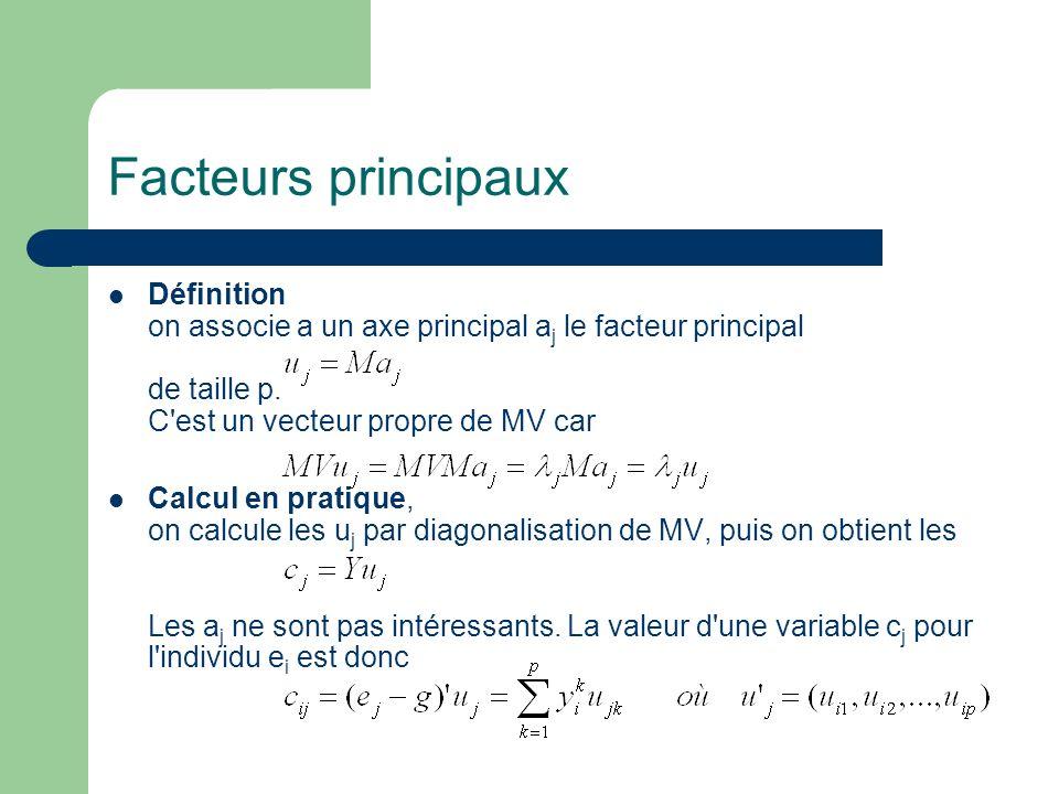 Facteurs principauxDéfinition on associe a un axe principal aj le facteur principal de taille p. C est un vecteur propre de MV car.