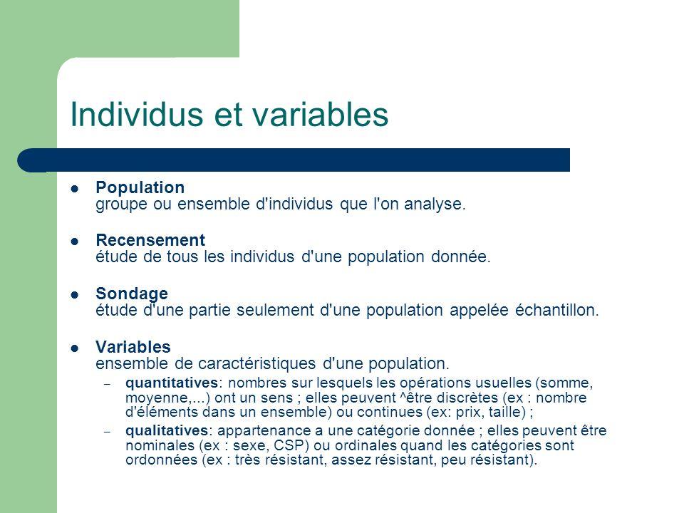 Individus et variables