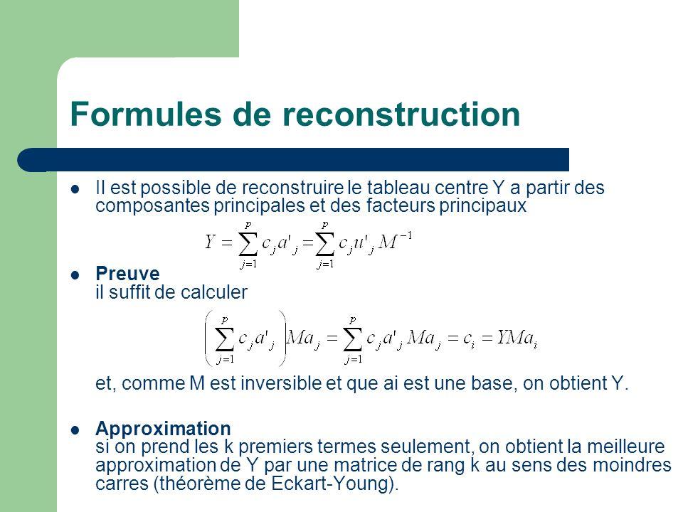 Formules de reconstruction