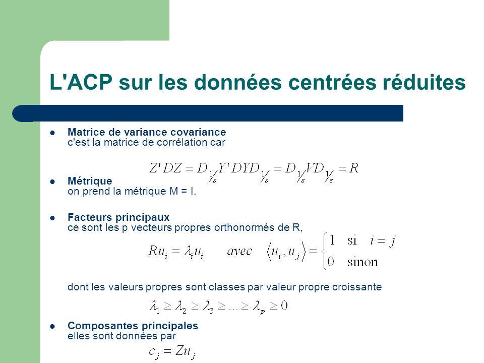 L ACP sur les données centrées réduites