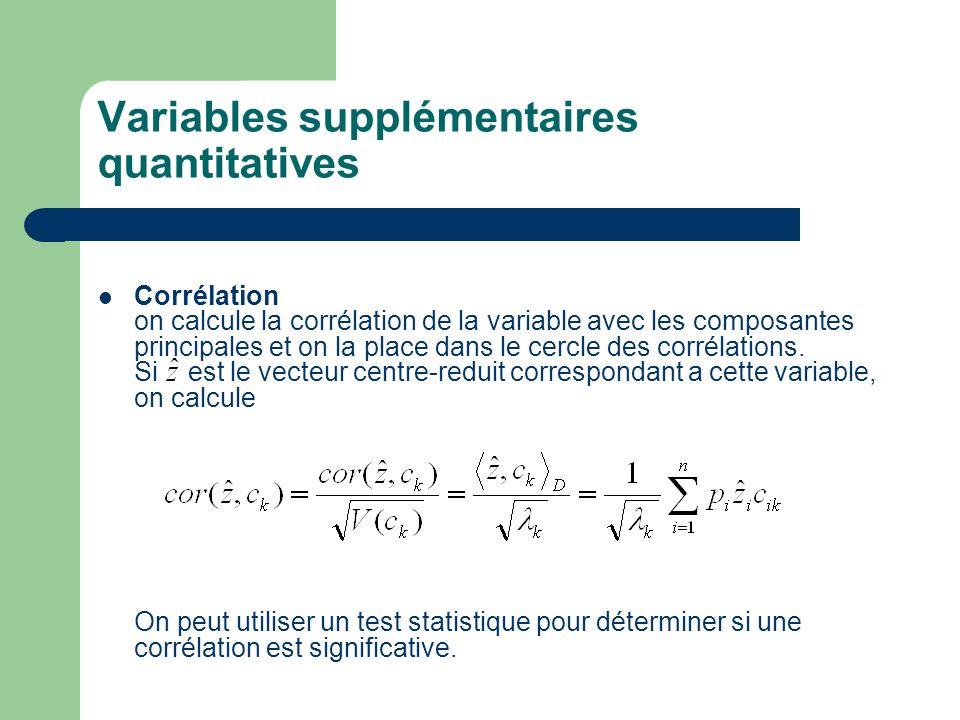 Variables supplémentaires quantitatives